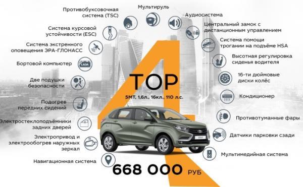 Lada Xray 1,6 Top