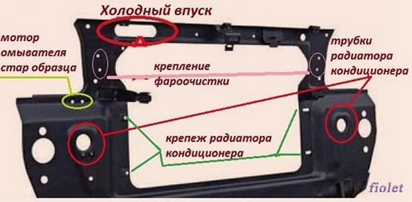 Монтаж штатного кондиционера ВАЗ 2108