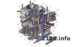 Установка карбюратора ДААЗ 21073 (Solex) на двигатель ВАЗ 21083