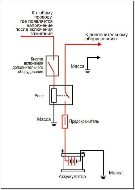 Схема подключения дополнительного электрооборудования автомобиля