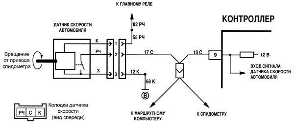 Принципиальная схема работы датчика скорости