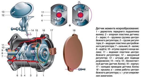 Датчик момента искрообразования ВАЗ-1111 «Ока»
