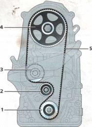Замена генератора мазда 3 1 6