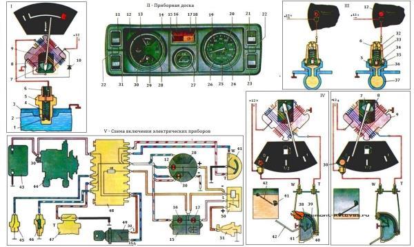 Схема приборной панели Ваз -2104