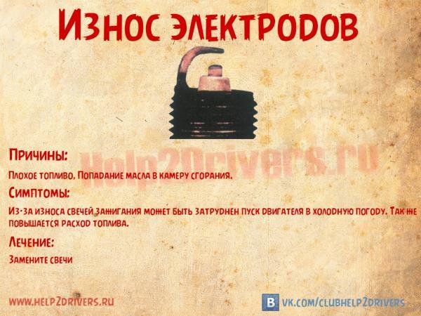 износ-элетродов