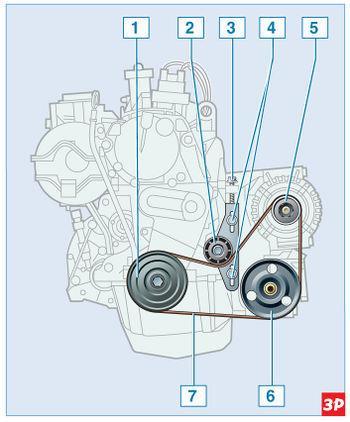 схема привода вспомогательных агрегатов с гидроусилителем рулевого управления без кондиционера