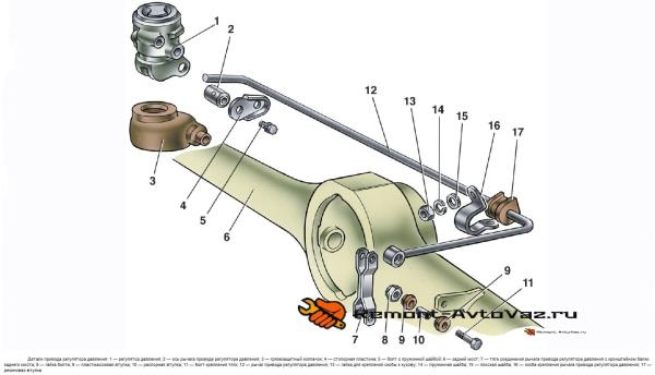 Устройство автоматического регулятора давления тормозов