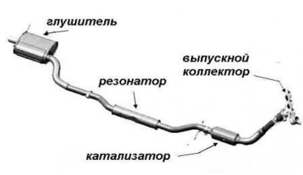 Схема выпускной системы