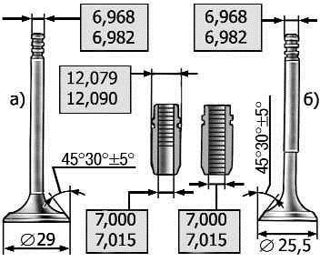 Операции проводимые при разборке, ремонте и сборке головки блока цилиндров на автомобиле ВАЗ 2170 2171 2172 Лада Приора