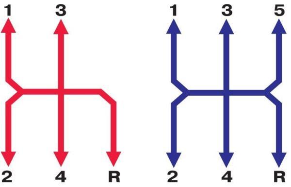 Схемы переключения обеих модификаций КПП Ваз-2105