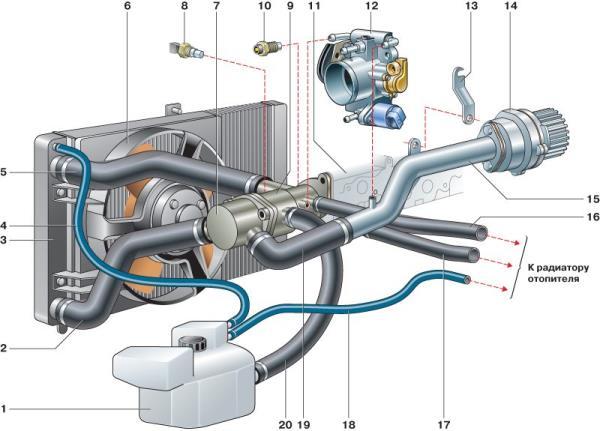 Замена термостата ВАЗ 2107 инжектор видео