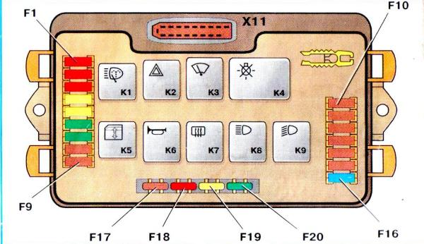 Блок предохранителей ВАЗ 2110 инжектор 8 клапанов