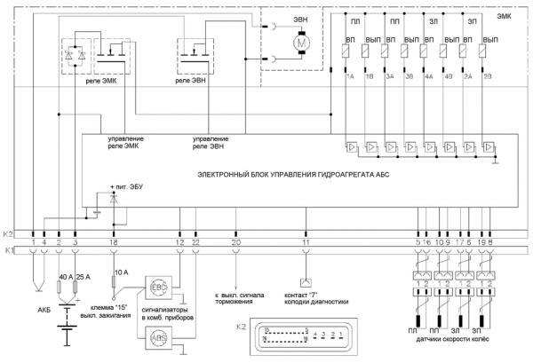 Рисунок 1 - Принципиальная схема АБС автомобилей семейств LADA KALINA, LADA Priora