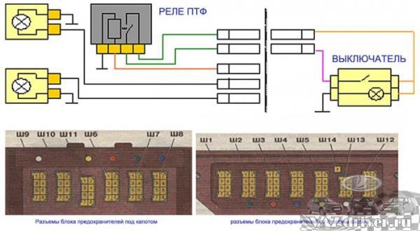 схема подключения ПТФ на ваз-2107, 2105 и 2104 через штатный блок предохранителей