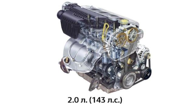 Какие двигатели стоят на лада ларгус