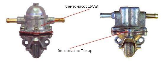 Типы применяемых помп