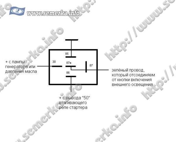 Схема габариты ВАЗ 2107
