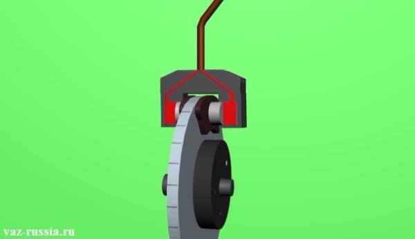 Принцип работы тормозных цилиндров, пример показан на задне приводных автомобилях, в которых по два поршня вместо одного, как это на переднем приводе