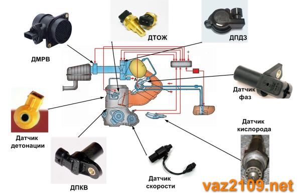Замена масла ВАЗ 2107 инжектор