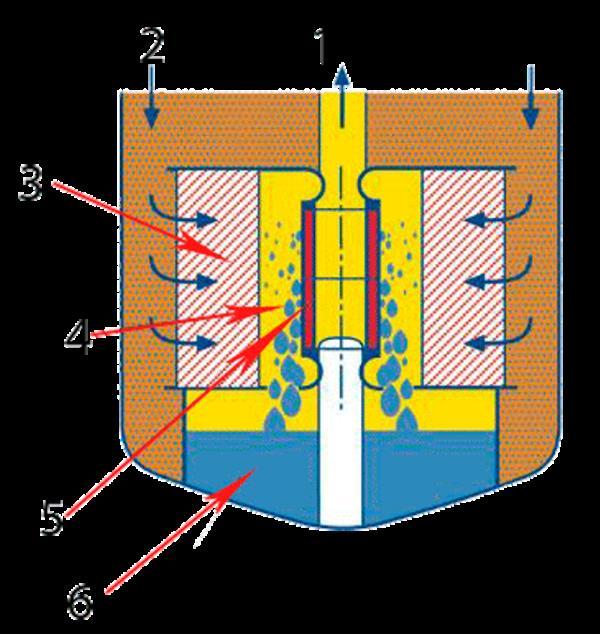 Схема дизельного ТФ