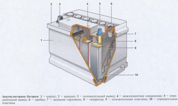 Техническое руководство, по эксплуатации автомобиля, ваз 2107