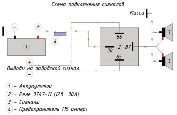 Звуковой сигнал ГАЗ в НИВУ