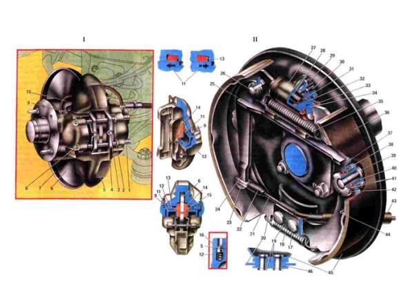 Схема тормозной системы Ваз 2101/2102