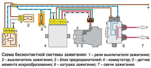 «Ока» ВАЗ-1111, -11113 Схема бесконтактной системы зажигания