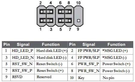 A740Gm-M инструкция по подключению power sw