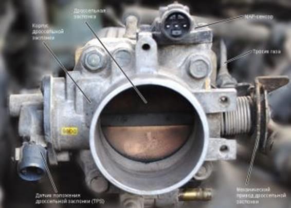Педаль газа с механическим управлением дросселем