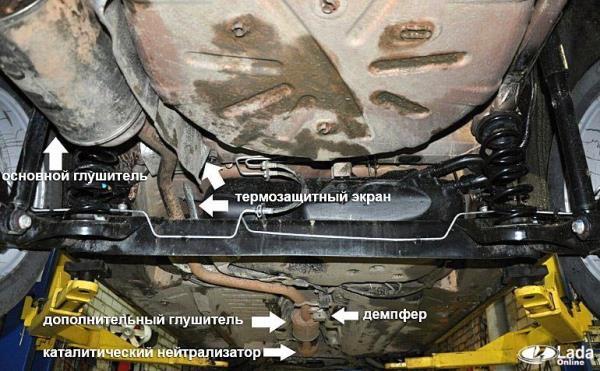 Устройство выхлопной (выпускной) системы Lada XRAY