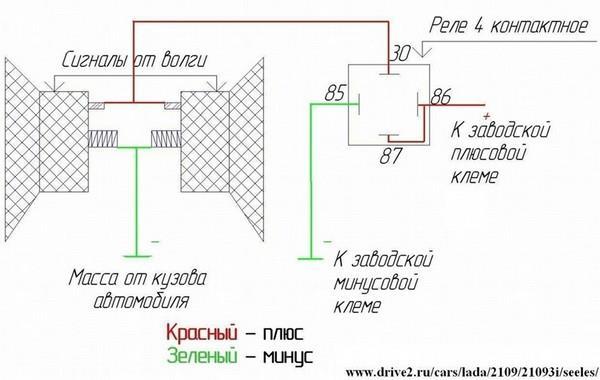 Замена штатного звукового сигнала НИВЫ на С308/309