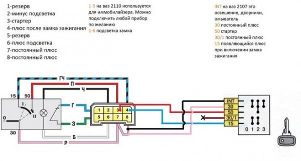 Схема ЗЗ