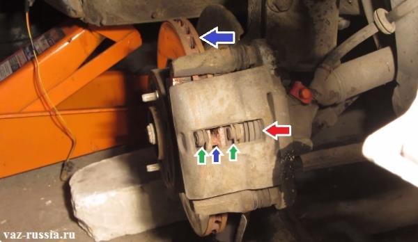 Синими стрелками указан тормозной диск, красной отверстие в суппорте, а двумя зелёными тормозные колодки