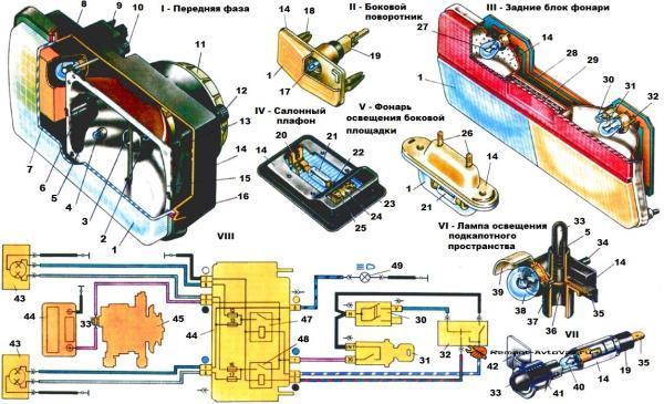 Схема приборов светозвуковой сигнализации