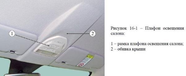 Как снять плафон освещения салона Lada Xray