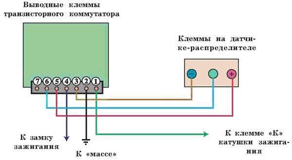 схема электрических соединений коммутатора и датчика-распределителя