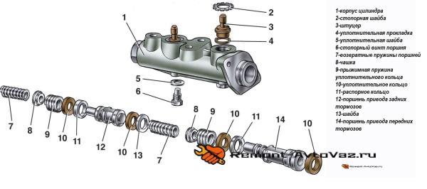Главный тормозной цилиндр Жигулей