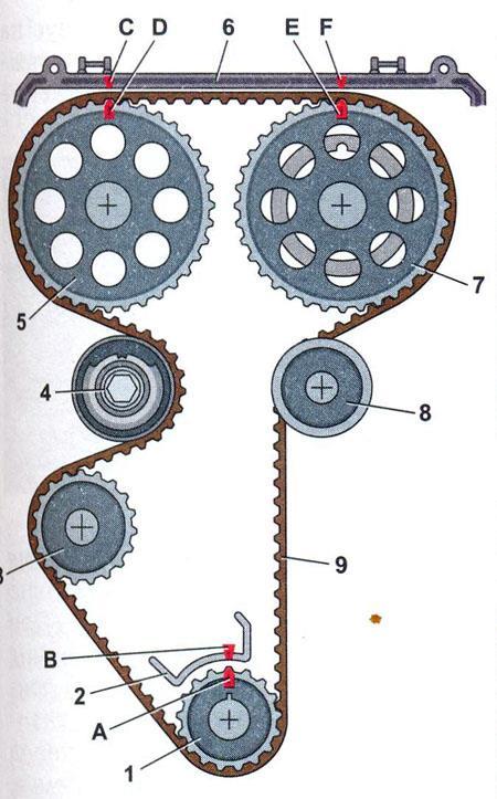 Замена ремня грм на ВАЗ 21104