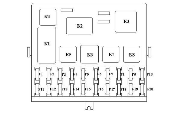 Схема расположения предохранителей и реле в основном монтажном блоке ВАЗ-2110