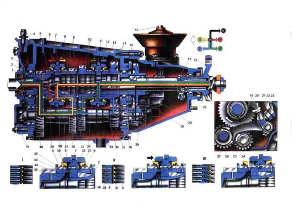 Схема работы КПП Ваз 2101/2102