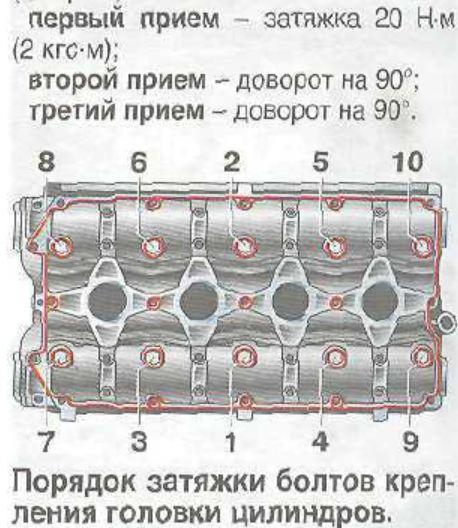 ВАЗ 21124 8 клапанов