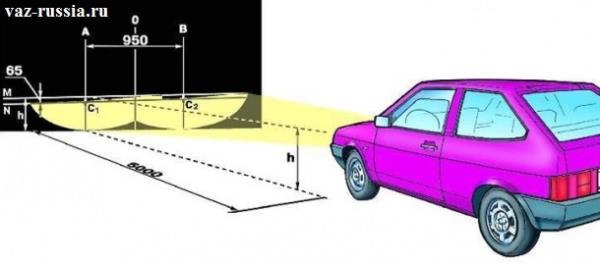 На фото изображена схема по которой необходимо регулировать фары