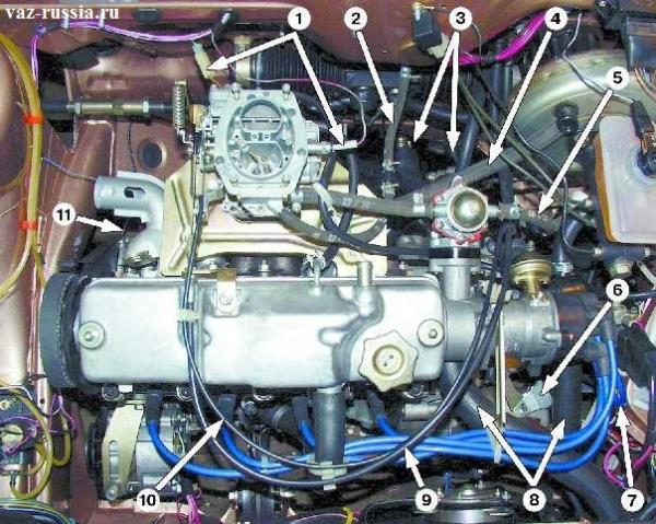 Стрелками под цифрой 8, указан шланг подвода и отвода охлаждающей жидкости