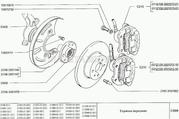 Тормоза передние ВАЗ-2109