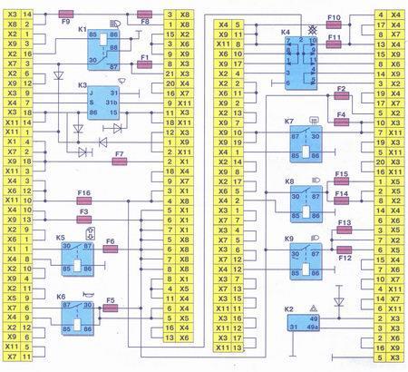 статья про расположение предохранителей и реле в монтажном блоке на автомобилях ваз 2108, ваз 2109, ваз 21099