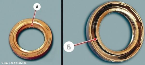 На фотографиях в различных ракурсах показан один и тот же сальник, а ещё показано где находиться у него рабочая кромка и пружина при вытягивание которой, дальнейшее использование сальника уже становиться не возможным
