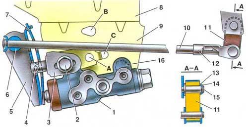 Тормоза ВАЗ 2112