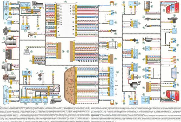 Предохранители ВАЗ 2107 инжектор