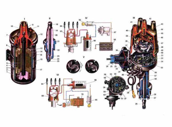 Схема системы зажигания Ваз 2103/2106